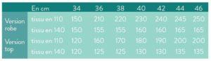 m%C3%A9trage-robe-tissu-140-ou-110-morri