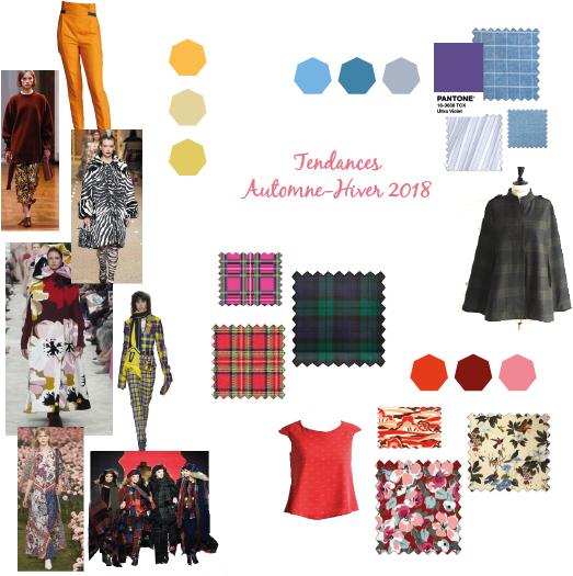 Inspirez-vous des tendances Automne Hiver 2018 pour vos projets couture !